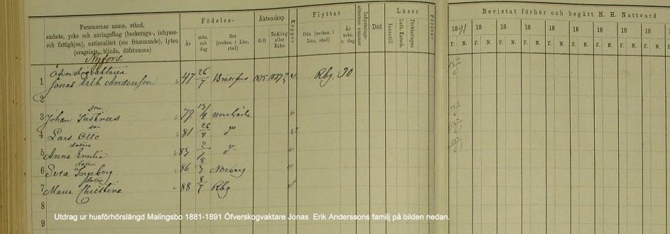 Malingsbo-AI-13-1881-1890-m-text-2
